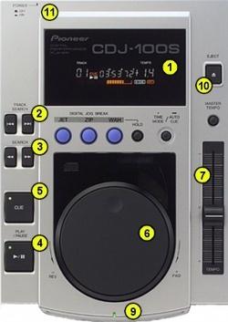 Professional CD deck controls