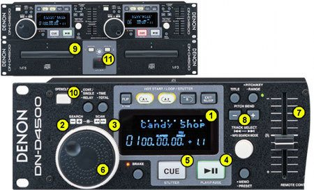Twin CD player controls
