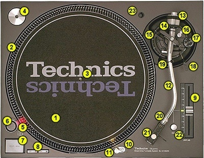 Professional turntable controls