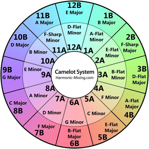 camelot_wheel.jpg