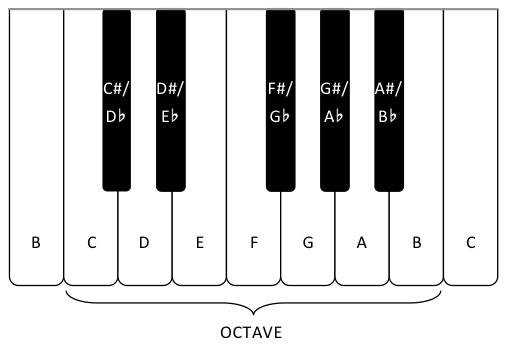 piano_keyboard.png